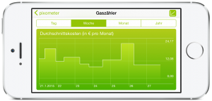 pixometer Screen overview energy consumption costs
